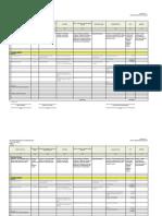 Copy of Sample Expenditure Report.SBM Grants.xlsx