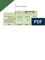 Standard MRD Template