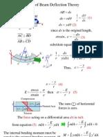 Beam Deflection Theory
