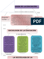 MAPA CONCEPTUAL DE SOCIOLOGÍA...para enviar