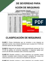 Tablas de Severidad1 ISO 2372