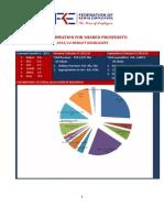 Kenya Post Budget Analysis 2013.pdf