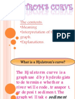 HjuLsToRm CuRvE by Qamra's Group