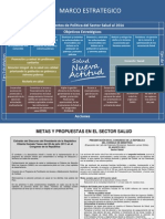 Metas y Propuestas en El Sector Salud