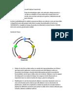 Metodologia Agil MSF