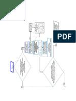 Diagrama de Proceso Junio 17