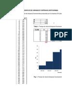 Ejercico de gráficos para variables continuas - histograma
