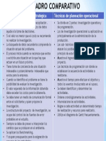 Cuadro Comparativo Tacticas Opera y Estrate