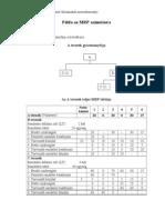 Példa az MRP számításra