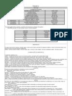 Gramática - quadros de resumos - 01