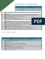 Professional Practices Framework Checklist
