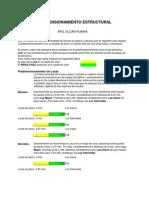 Predimencionado de Estructuras (Losas, Vigas, Columnas y Bases)