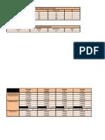 Jugg Method Spreadsheet