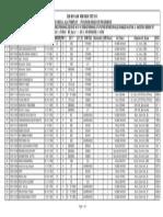 Third Provisional Allotment List 20-06-13