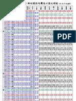 內灣-六家線時刻表102.02.01起適用