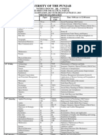 Punjab University MA & MSc Date Sheet 2013