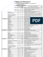 Punjab University MA/MSC Part 1 date sheet 2013