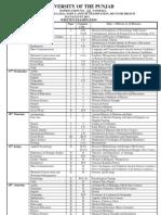 Punjab University MA/MSC Part 1 date sheet 2013