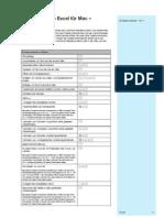 Shortcuts Excel Mac 2011 2