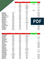Definizione Accordi Compartecipazione Serie A, sessione Giugno 2013