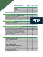 Program Evaluation Analysis - Sample Computation