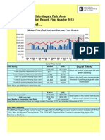 Local Market Reports 2013 q1 NYBuffalo