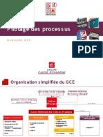 Le Pilotage Par Les Processus Dans Le Groupe Ce a. Ricardo Et p. Ruby