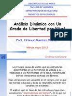 Analisis Dinamico