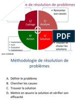 Methodologie Reso Problemes