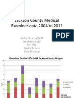 Tracking overdose deaths in Jackson County