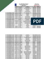 6 20 2013 Market Report