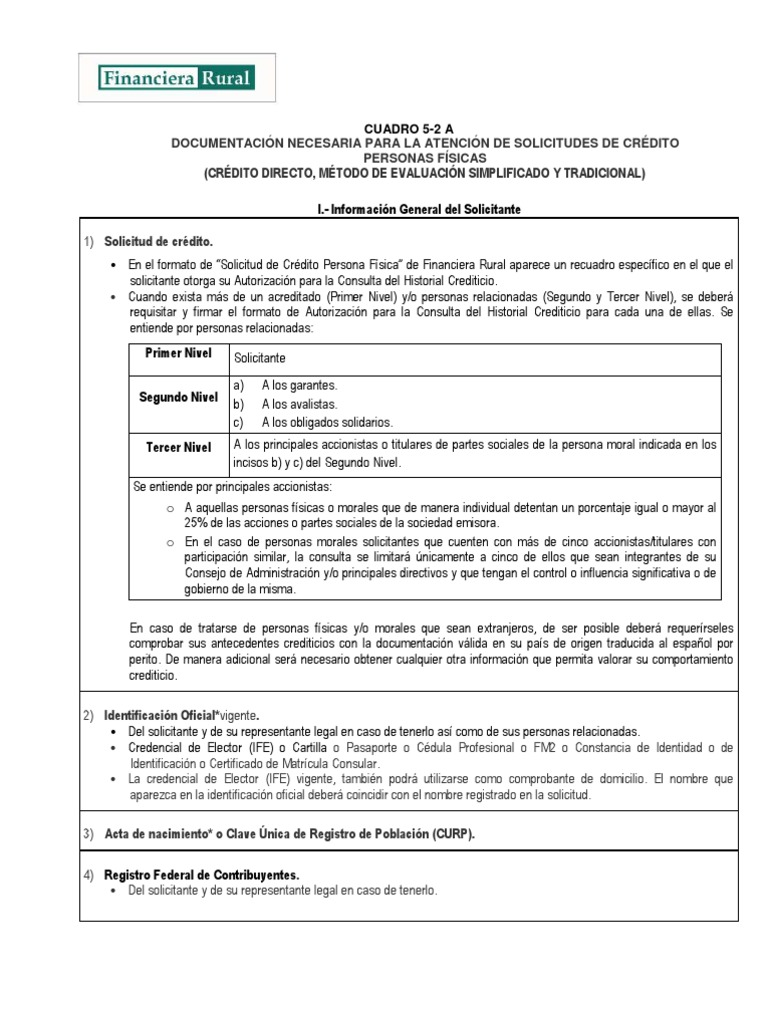 Requisitos para Personas Físicas