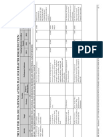 Progam Nasional (BNPB) 2010-2012 Detail