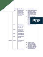 Sifat-Ciri-Jenis-TanaH.pdf