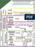 Chart Planes