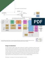 Block Diagram Endoscopy