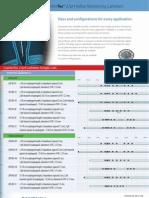 Sandhill Probes & Catheters