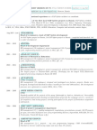 Rauf Aliev CV 2013 Eng COMPACT