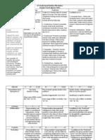 pbl rubric pdf
