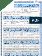 Quran Para 20