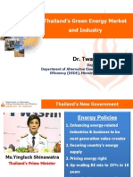 ThaiThailand's green energy market and industry