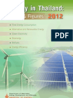 Energy facts & figures of Thailand_2012