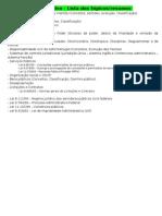 RESUMO - Direito Administrativo