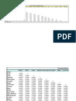 Correlation Matrix Commodities