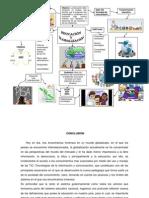 ACTIVIDAD DE APRENDIZAJE -EL CONTEXTO DE LA EDUCACIÓN EN LA GLOBALIZACIÓN -MAPA MENTAL-