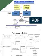 Curso Teorico-Practico sobre la Reforma del COPP 2012 Origina.pptx
