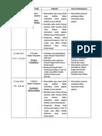 Template Rancangan Pengajaran Mingguan