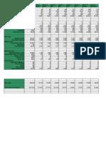 INDS 430A - Financial Plan III FINAL