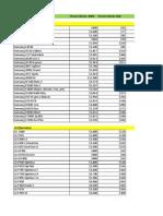 Lista de Precios Cliente Julio 2013 USD MXN