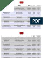 PROCON-SP NAO COMPRE NESTE SITE acs_sitenaorecomendados.pdf